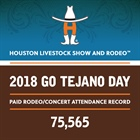 All-time Paid Rodeo/Concert Attendance Aecord Broken on 2018 Houston Livestock Show and Rodeo™ Go Tejano Day