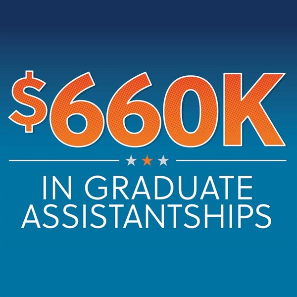 Houston Livestock Show and Rodeo Awards Texas College Programs With More Than $660,000 in Graduate Assistantship Funds